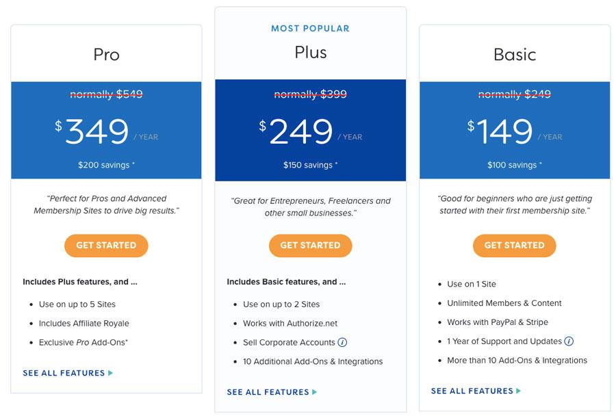 memberpress review - price box