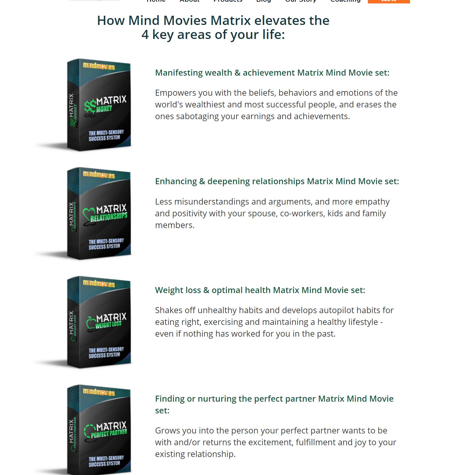 Mind Movies Matrix key areas of life