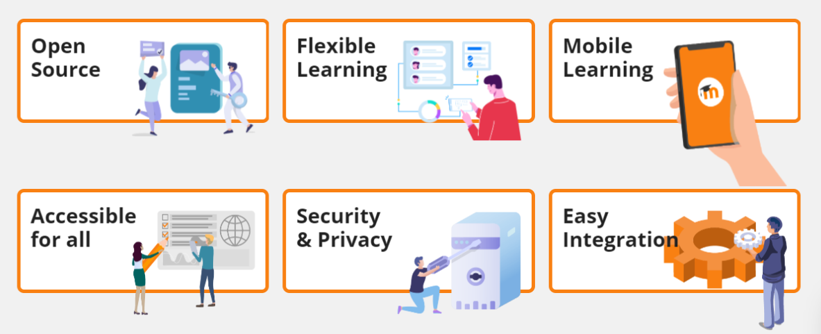 Moodle - Features