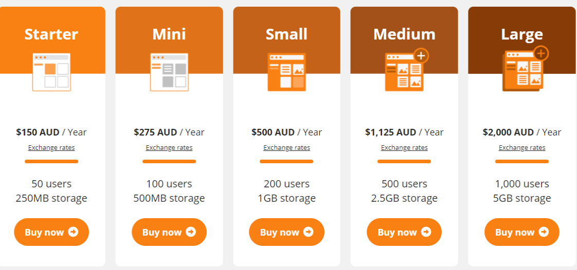 Moodle - Pricing