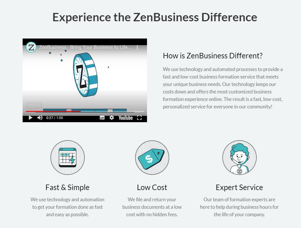 ZenBusiness- Customer Support