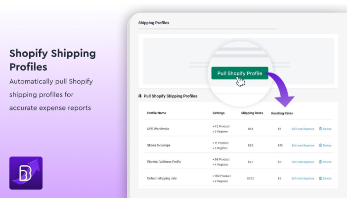 BeProfit-Review- Shipping Profile