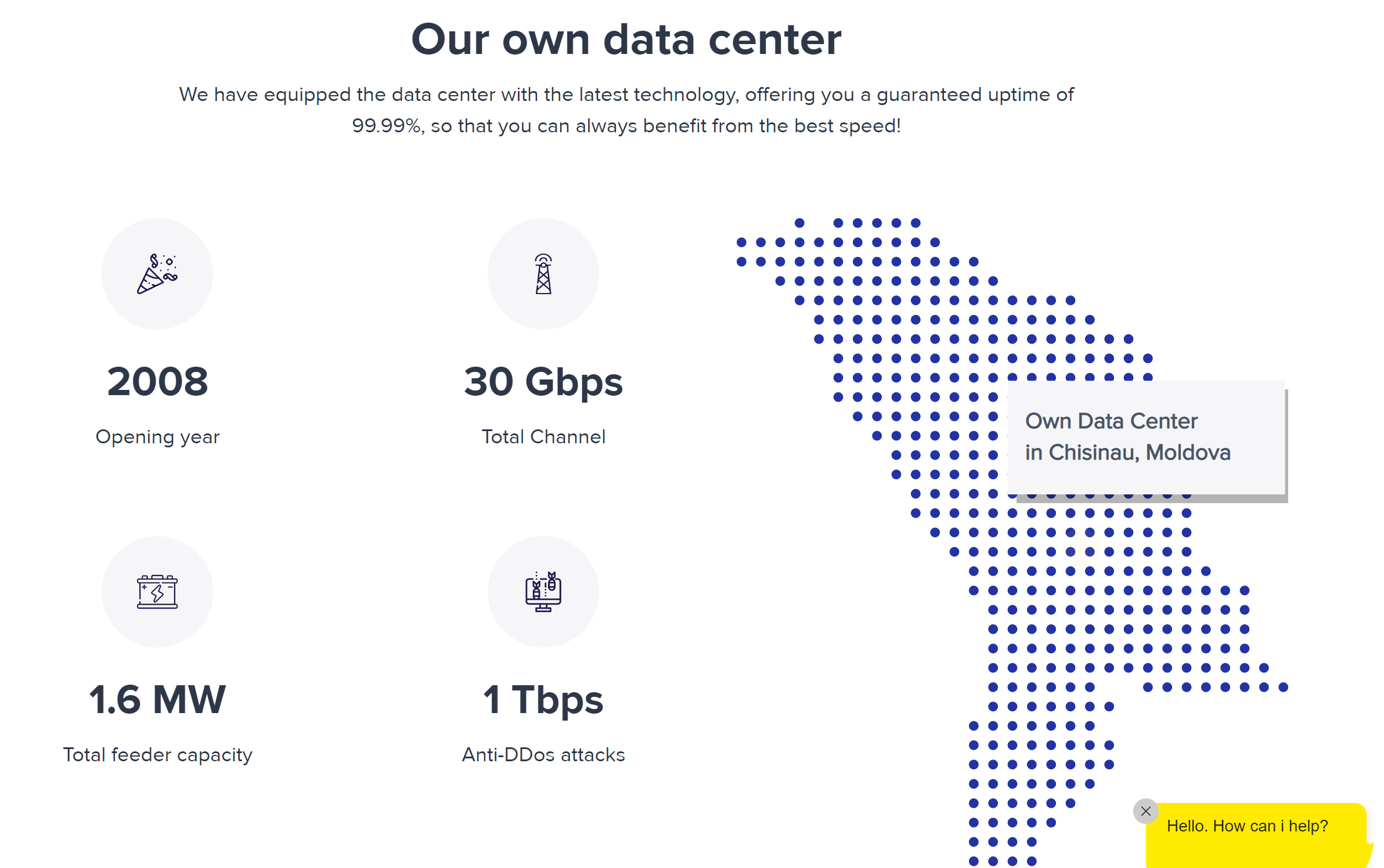Alexhost offshore hosting