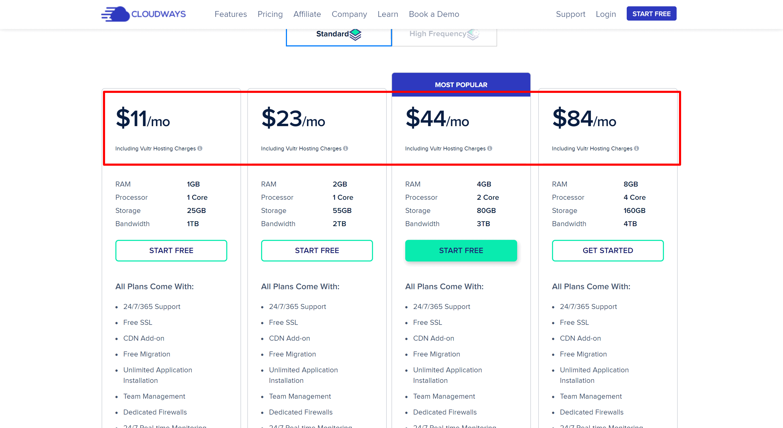 Cloudways pricing plans
