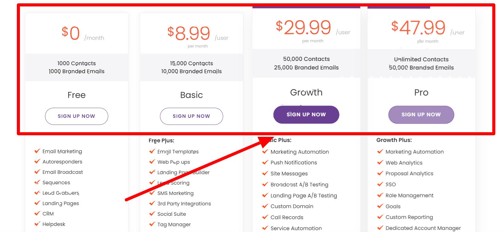 Engagebay Pricing - Engagebay vs ActiveCampaign