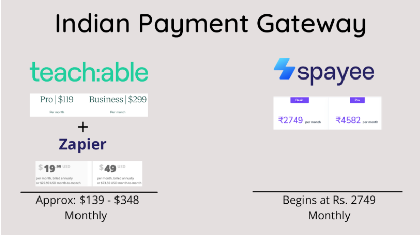 Indian Payment Gateway