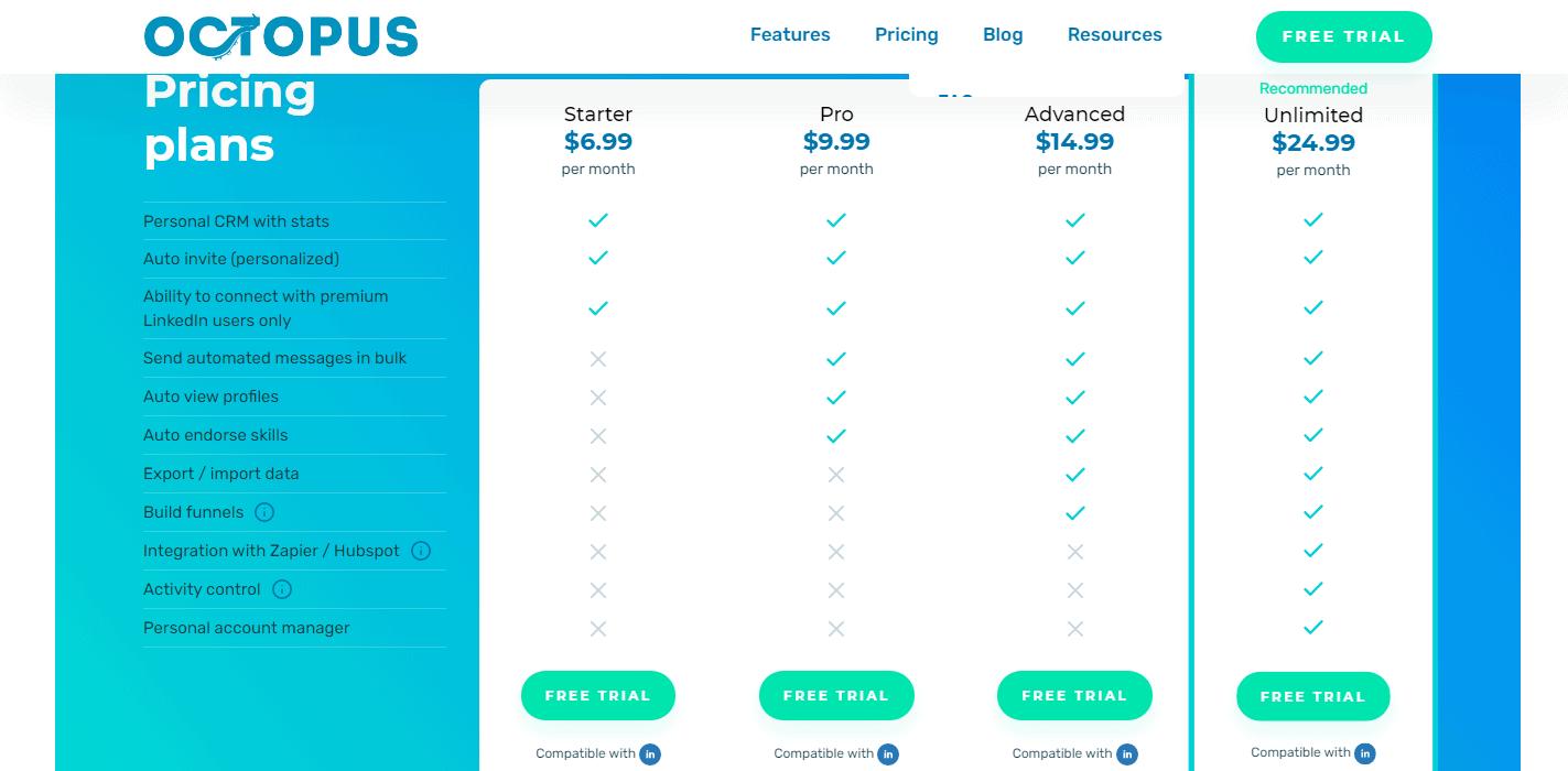 Octopus-CRM-Pricing Plan