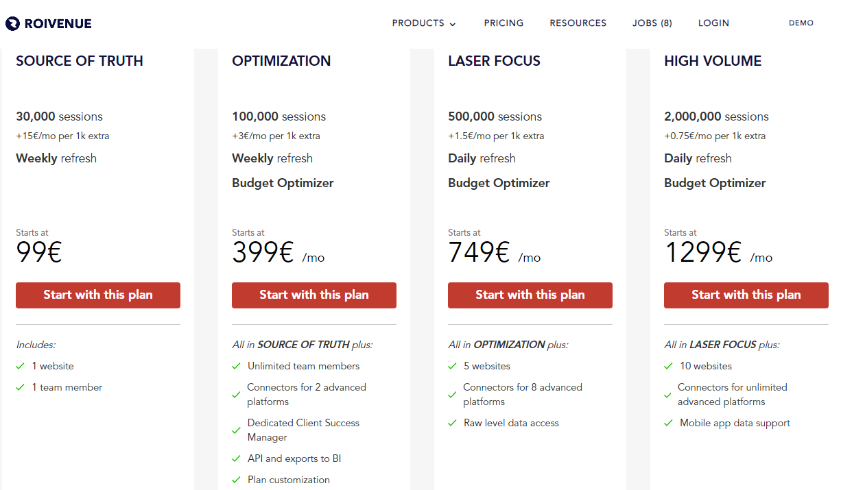 ROIVENUE Plans & Pricing