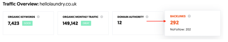 Traffic Overview Backlinks