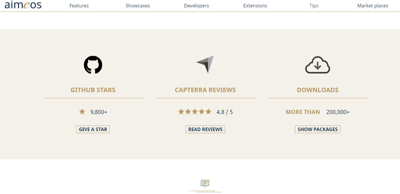 AIMEOS Customer Reviews