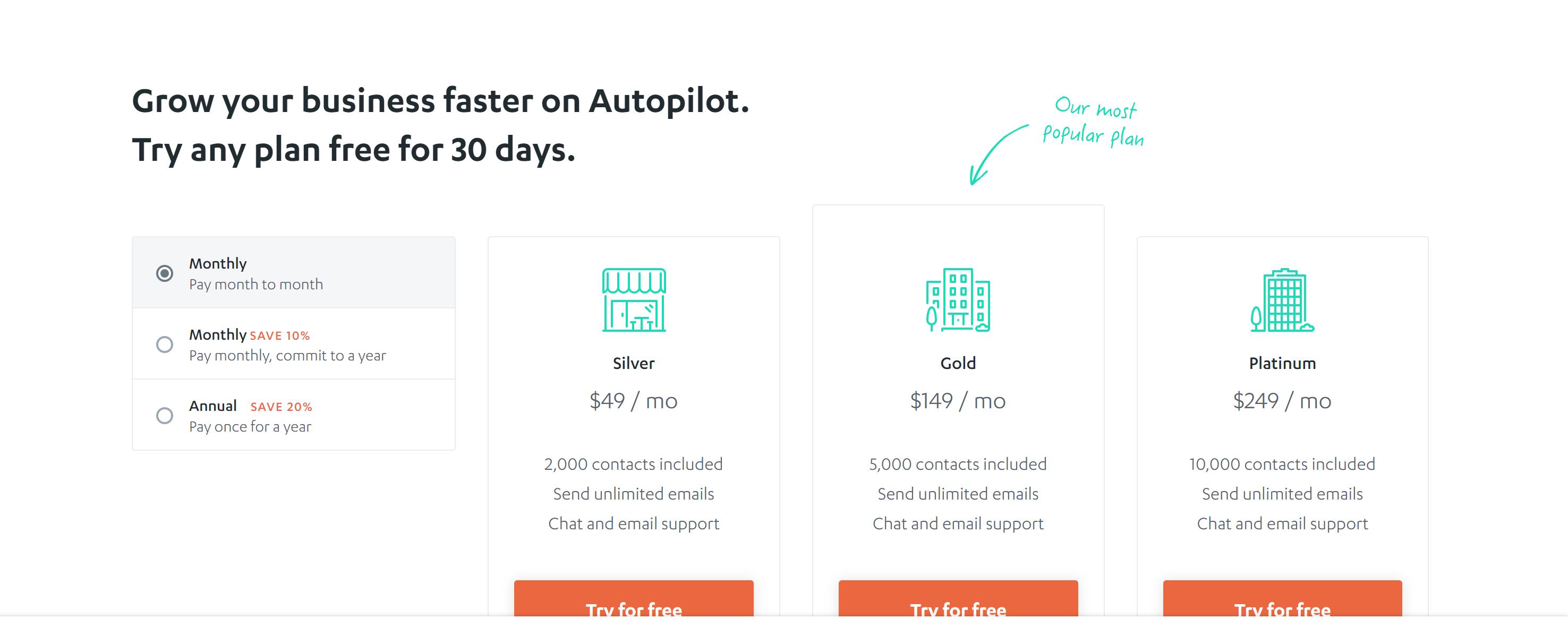 Autopilot pricing- best sharpspring alternatives