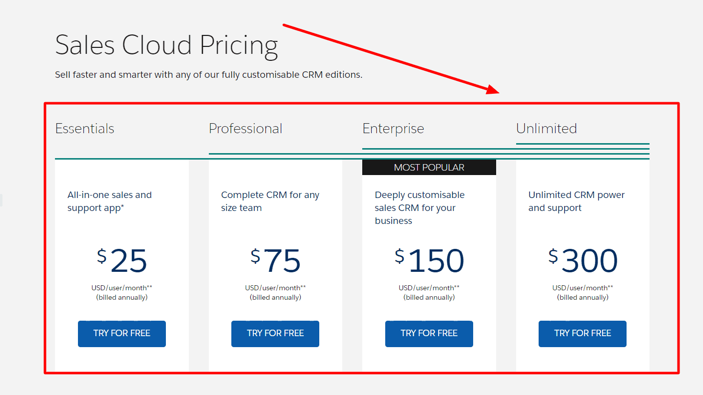 Salesforce- Pricing
