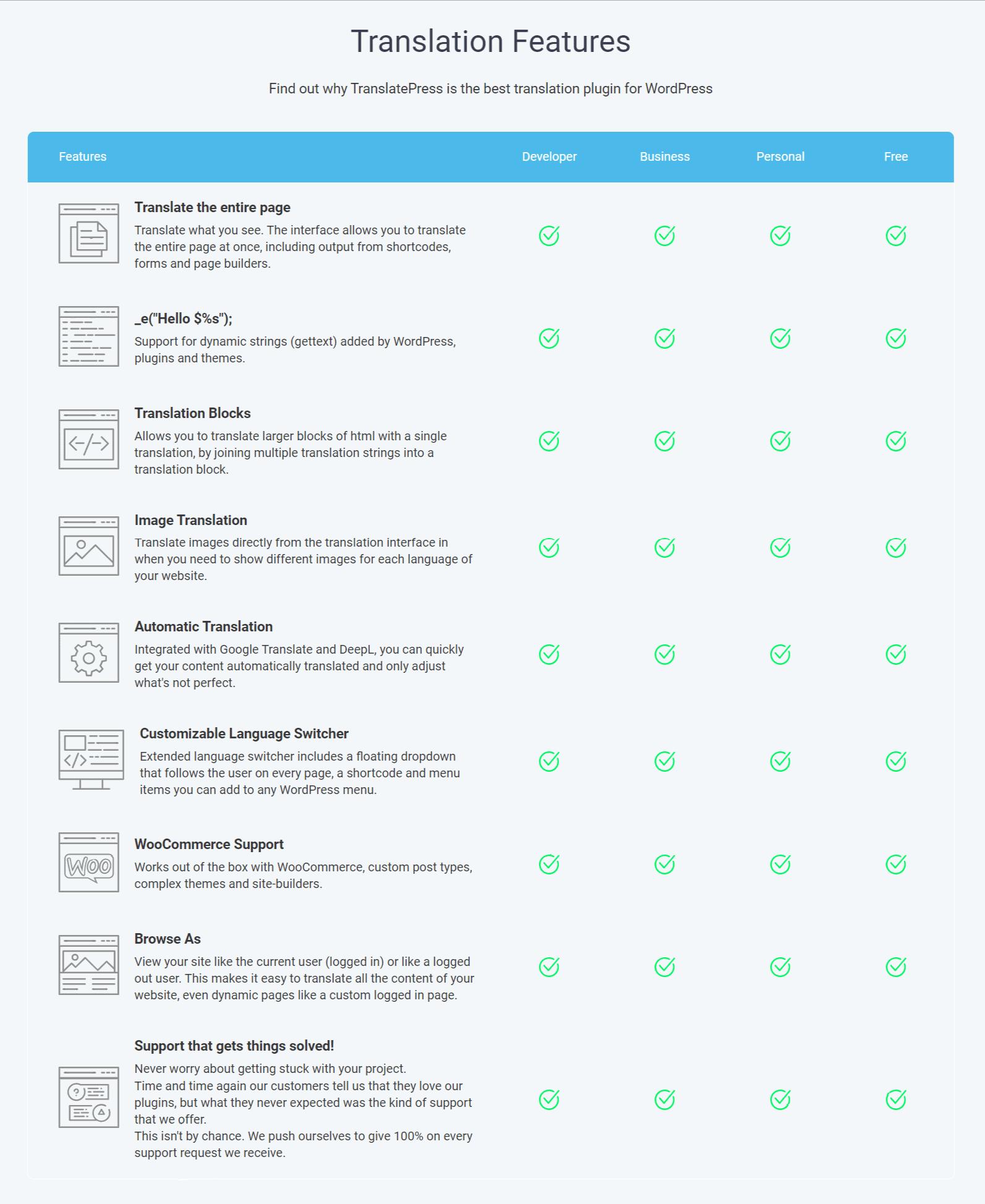 Features TP- wordpress translation plugin