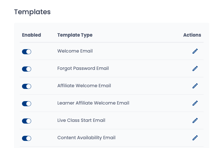 Fuly automated emails- spayee review