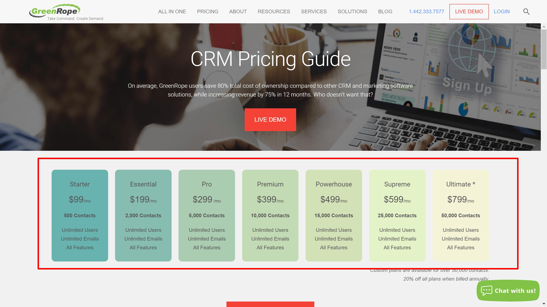 GreenRope pricing- sharpspring alternatives