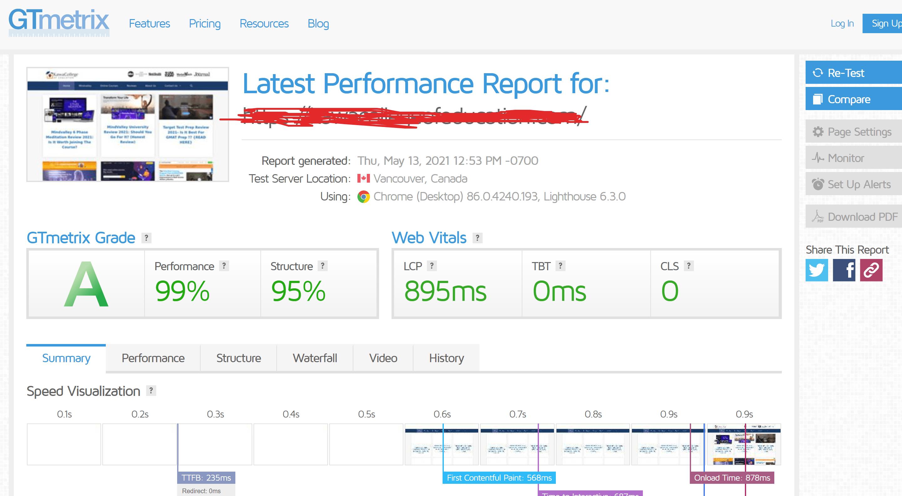 Gtmetrix score