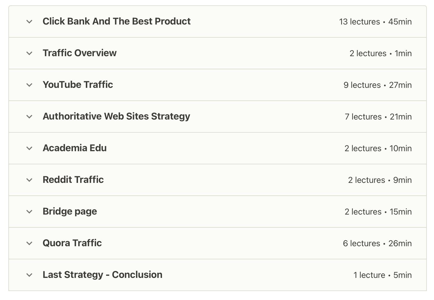 Amazon Affiliate course features- best affiliate marketing courses