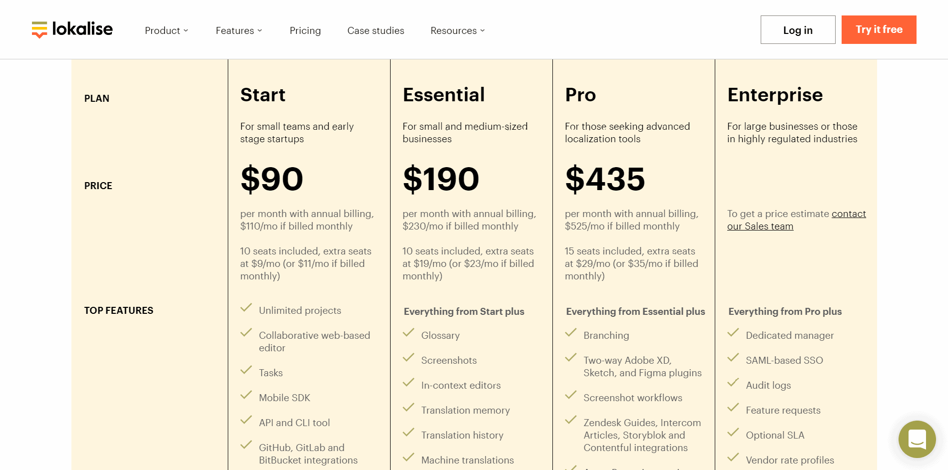 Lokalise Pricing- Weglot vs Lokalise