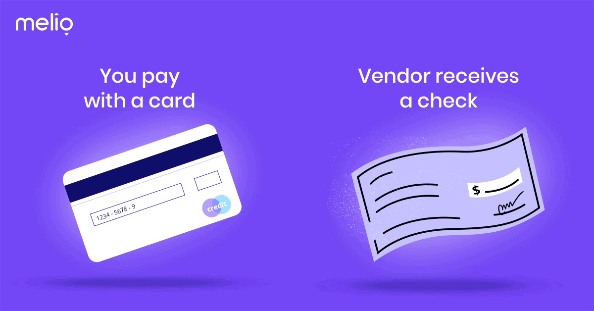 Melio Payments Features