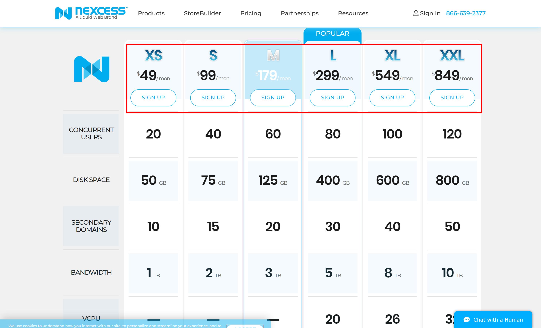 Nexcess cloud hosting pricing- Nexcess hosting plans