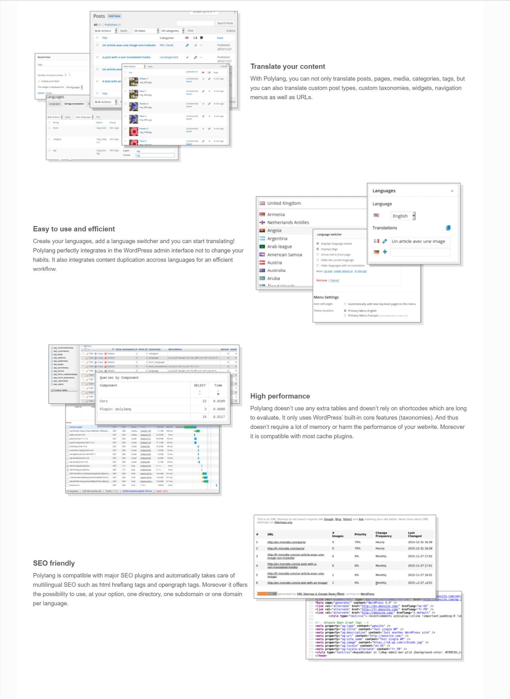 Polylang features- wordpress translation plugin