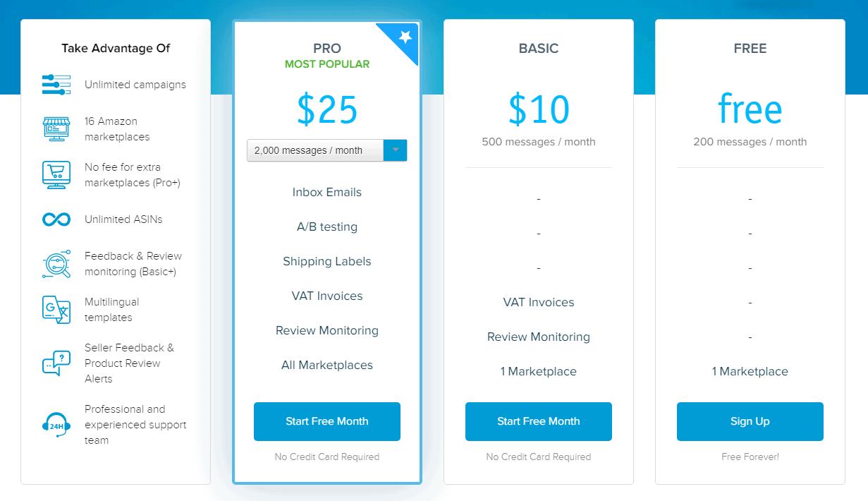 Pricing-sagemailer