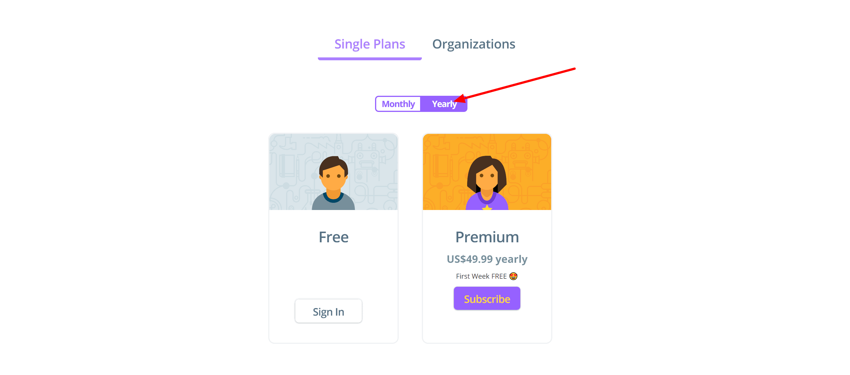 SafeShare pricing options- Safeshare review