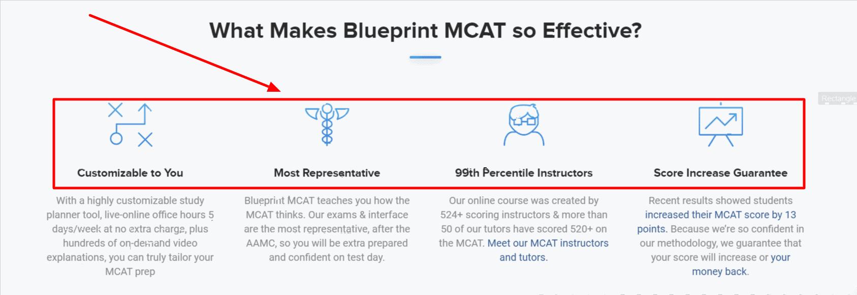 Blueprint MCAT course features- Blueprint MCAT prep review