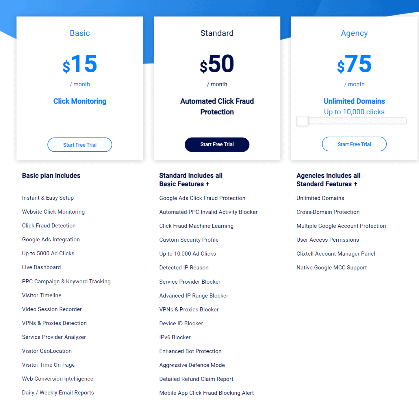 Clixtell Pricing -Clixtell Review