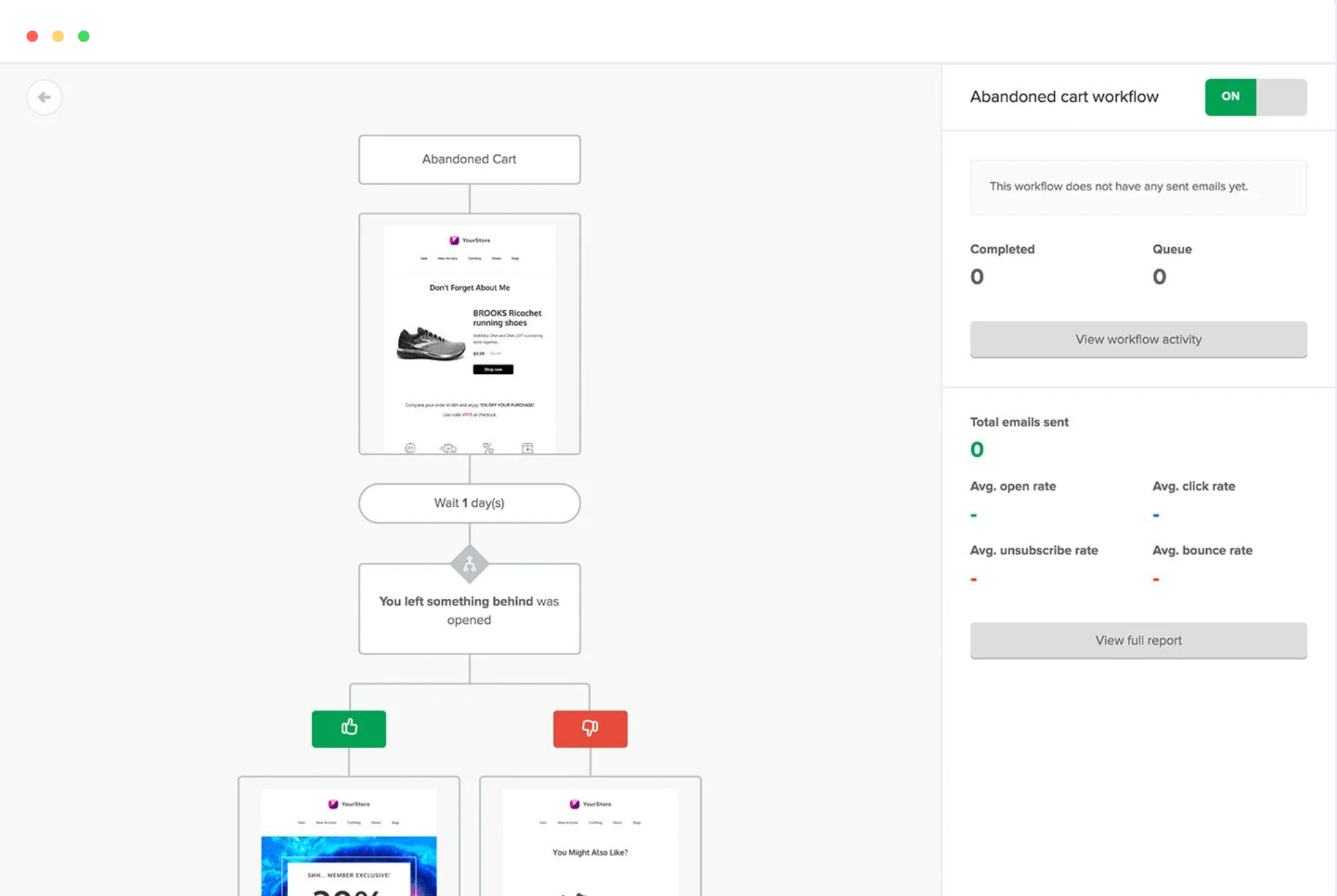 Email Automation in MailerLite