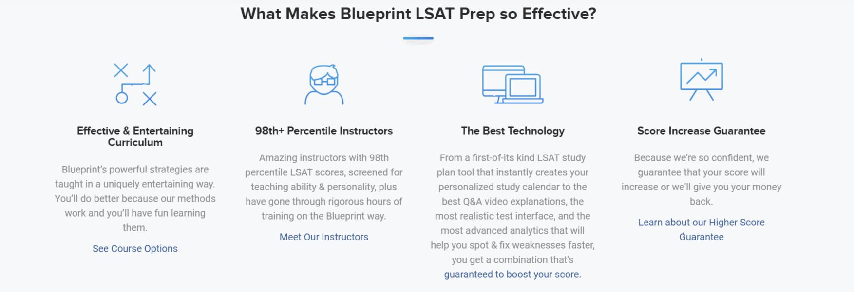 Blueprint LSAT-Features
