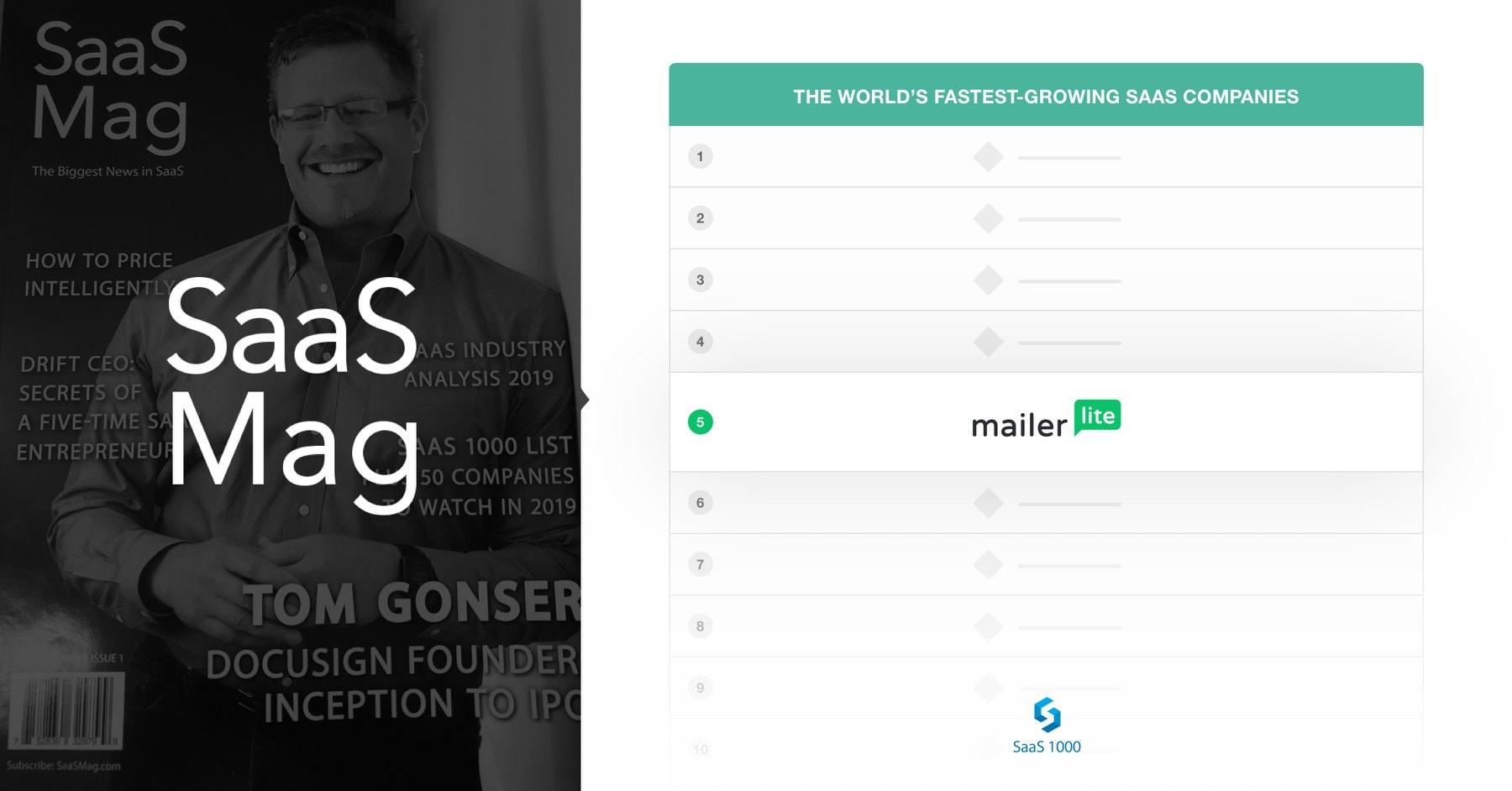 Mailer Lite Fastest SAAS Companies