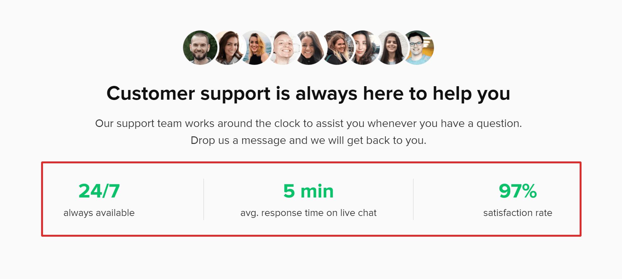 Mailerlite Support