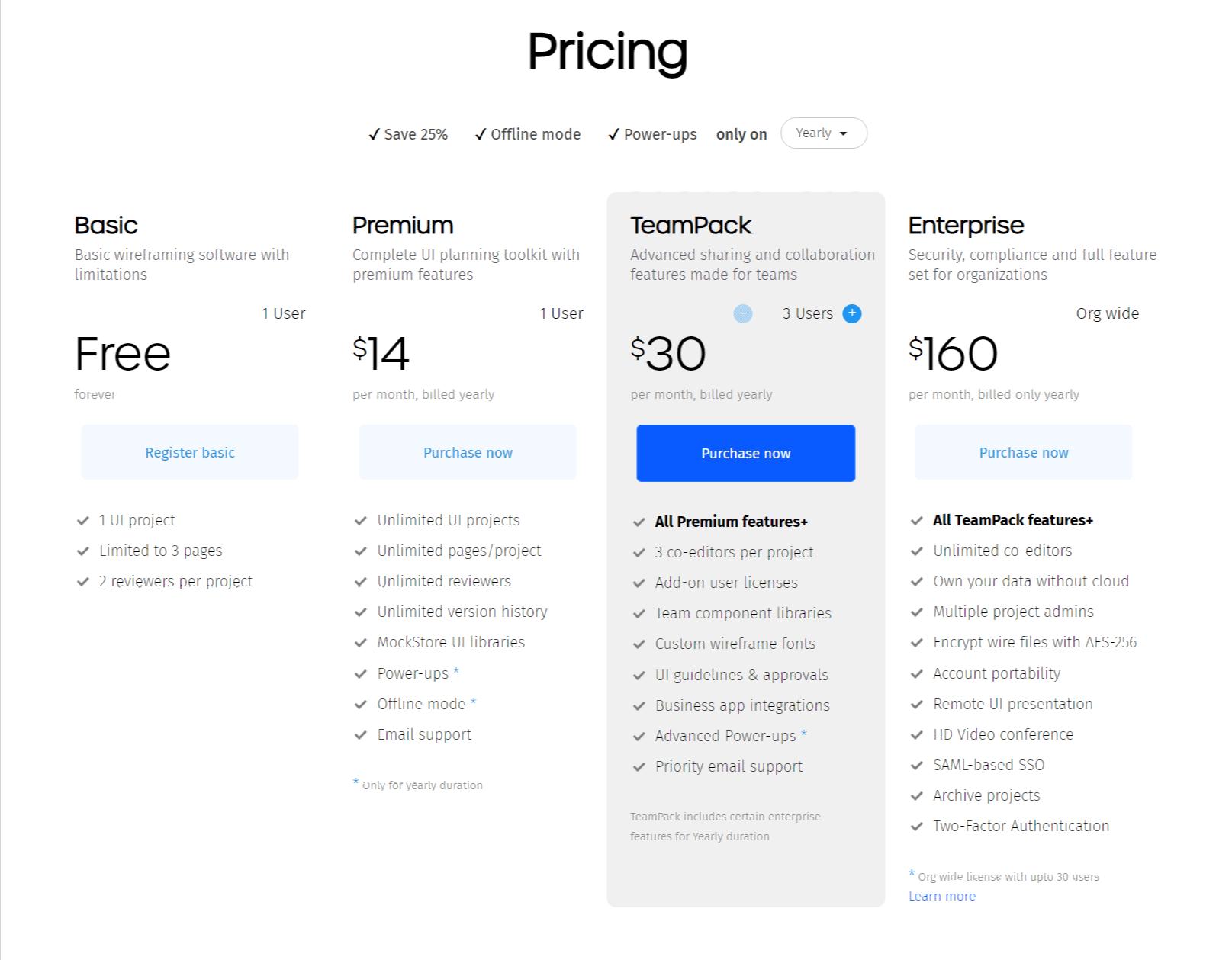 Pricing Mockflow - MockFlow vs Moqups