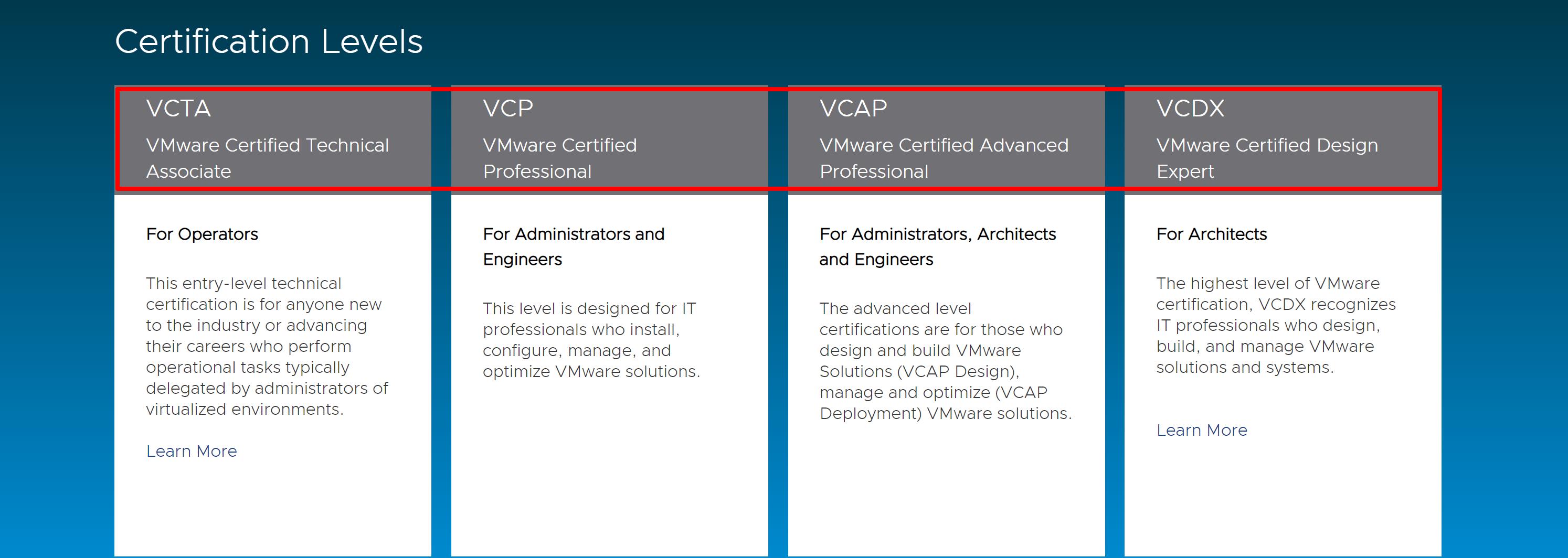 VMware ceretification levels- VMWare pricing