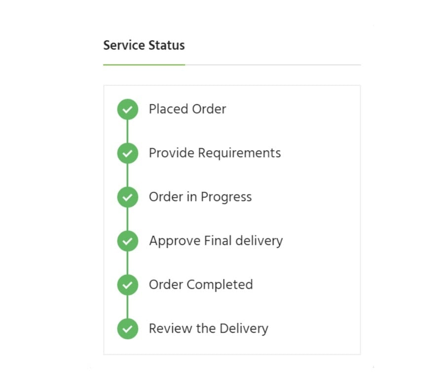 woo sell service Review- Service status