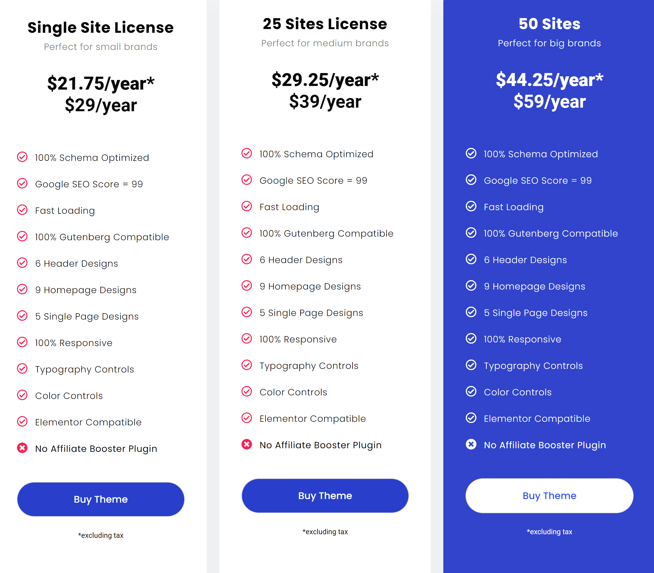 Affiliate booster theme pricing planws