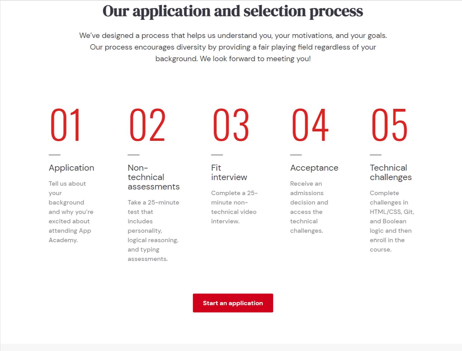 Selection and Application process- Lambda school vs App Academy