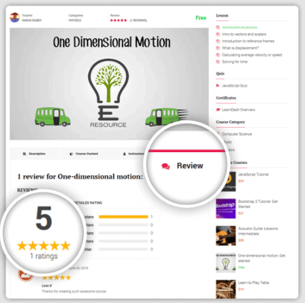 Learnmate Review - 2021 learnmate learndash Review