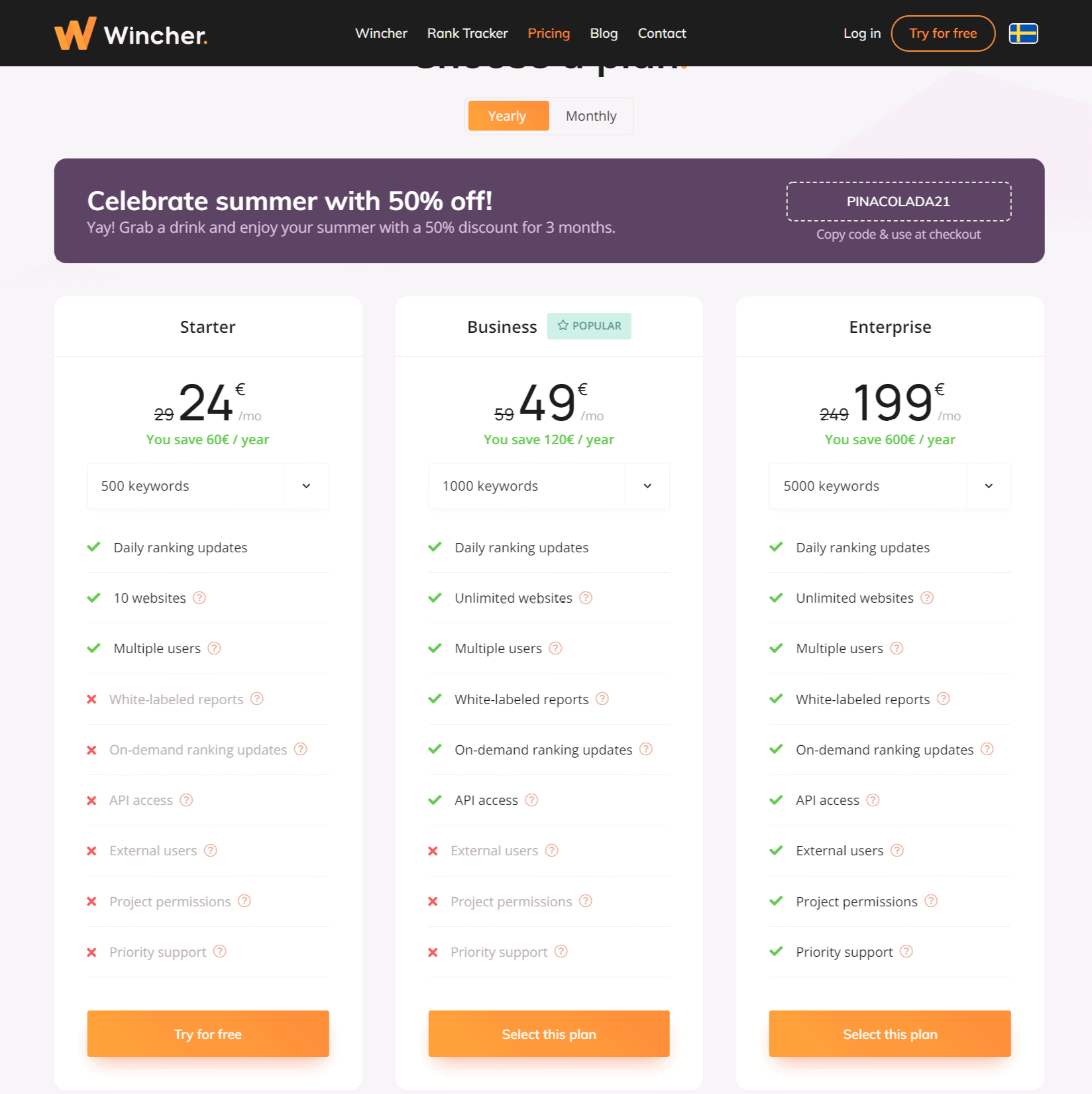 Pricing - Wincher Rank Tracker Review