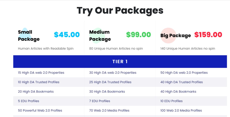 Pricing- Crork Review