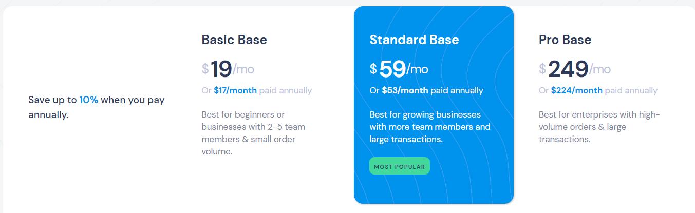 ShopBase Pricing