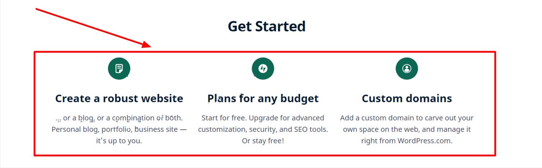 Website Builder WordPress- WordPress Vs Simvoly