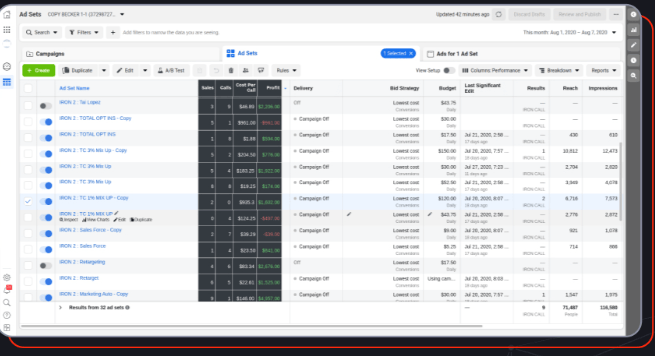 HYROS ad tracking tool- reports
