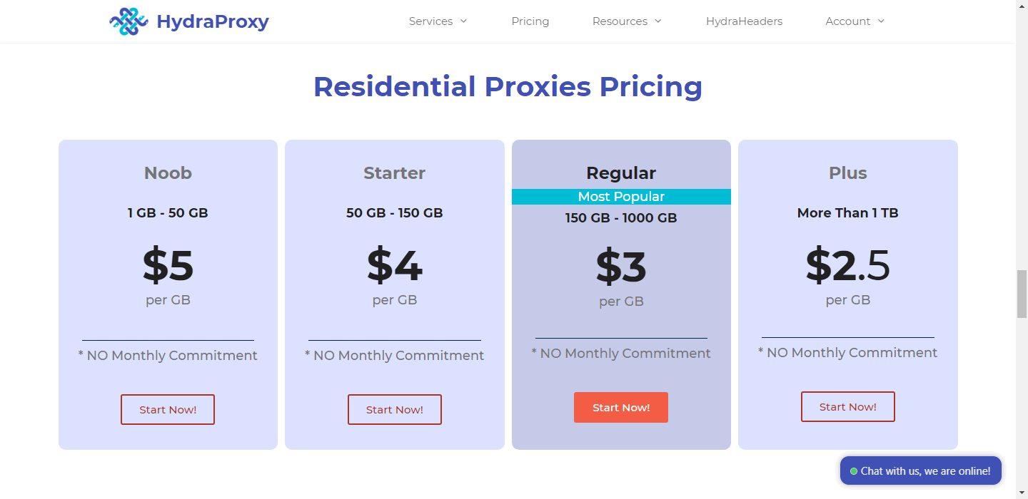 HydraProxy-Residential Proxies Pricing
