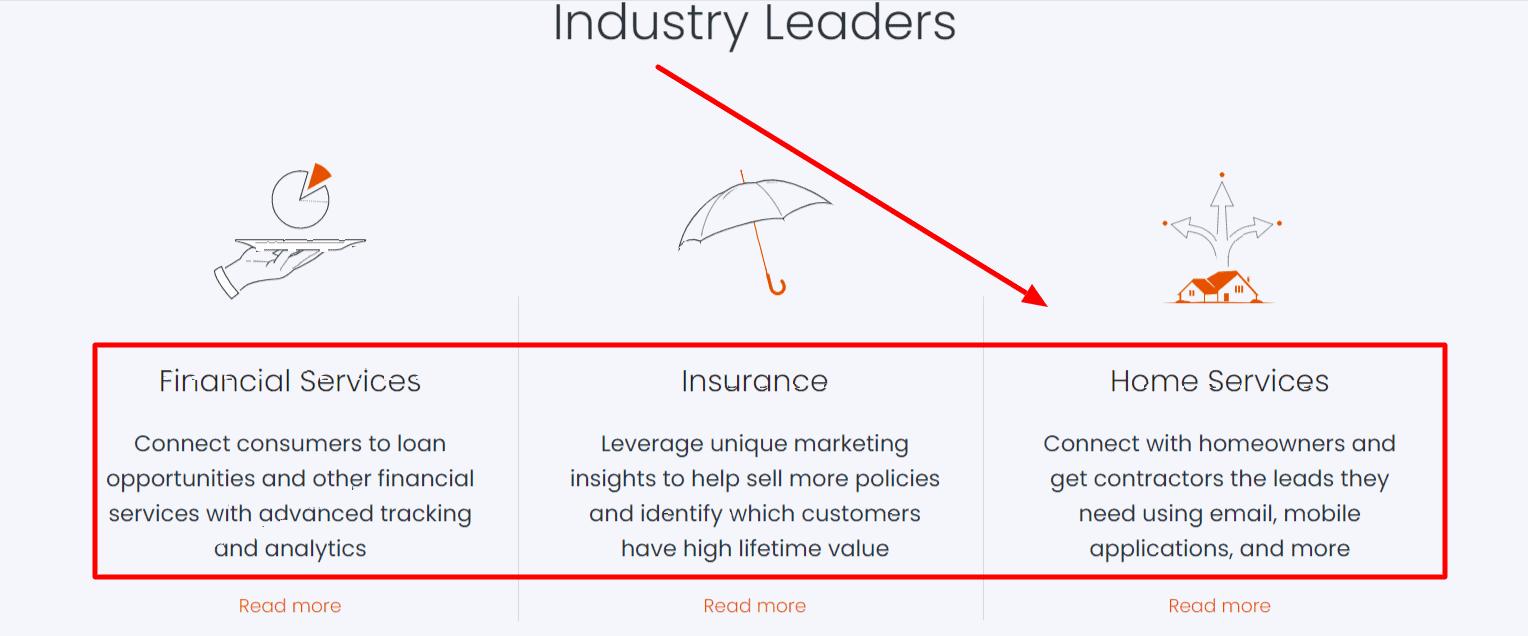 Industry Leaders -Phonexa Review