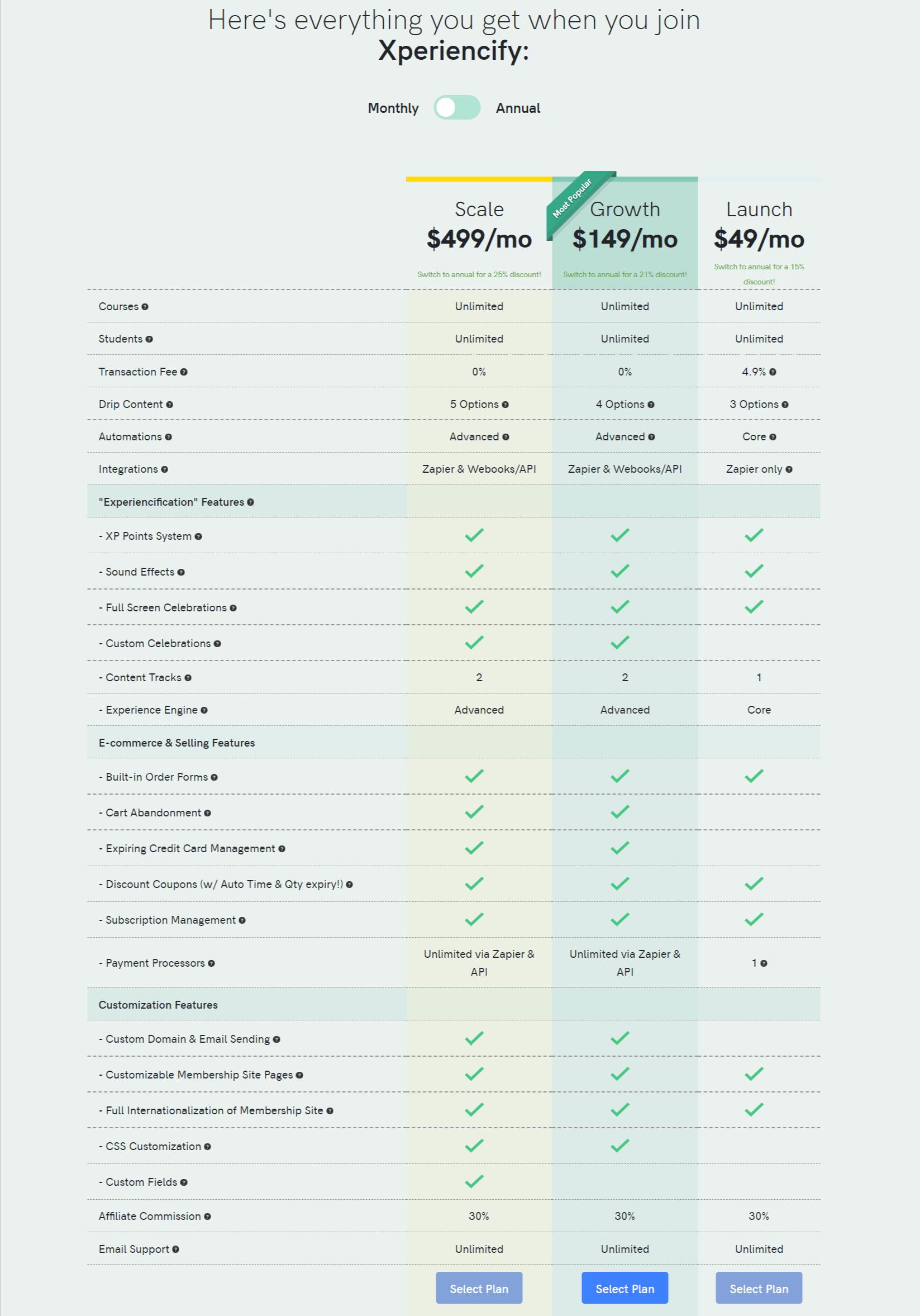 Pricing Xperiencify- xperiencify vs thinkific