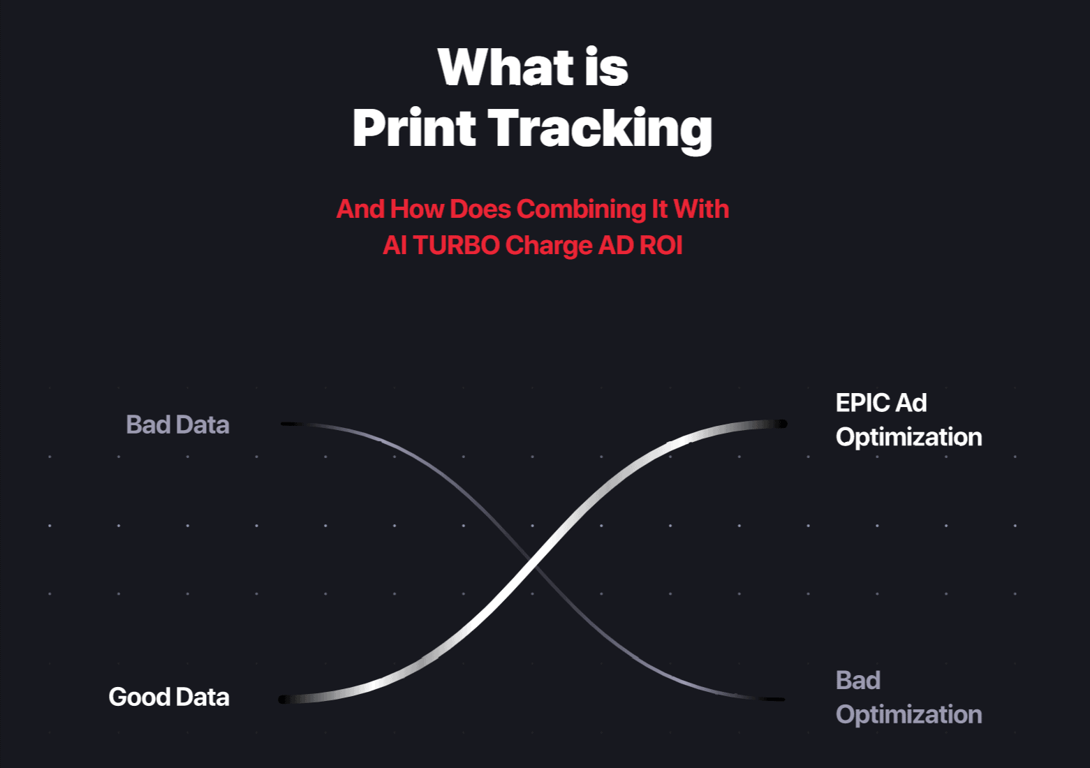 What is print Tracking