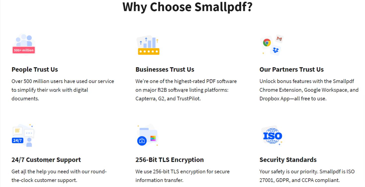Why choose Smallpdf?