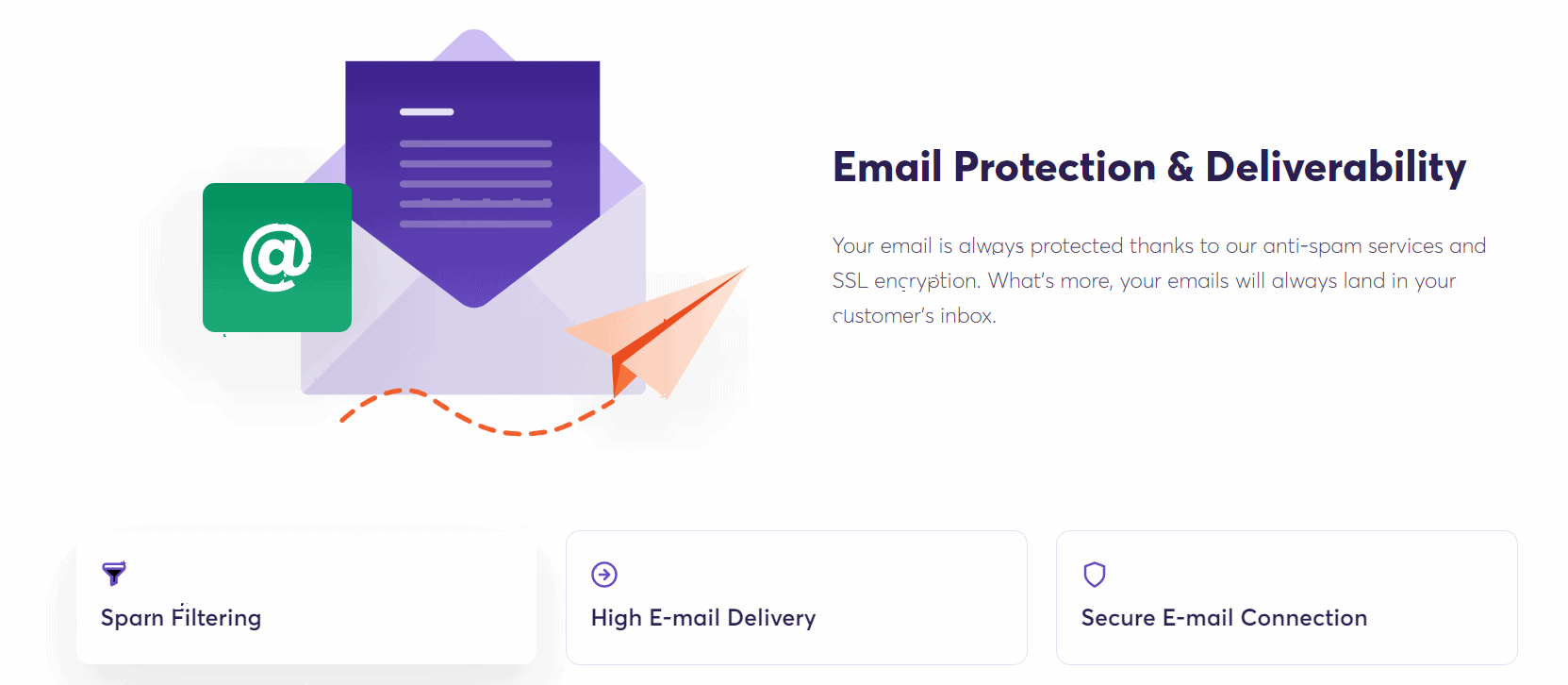 Email Protection and Deliverability- Chemicloud Review